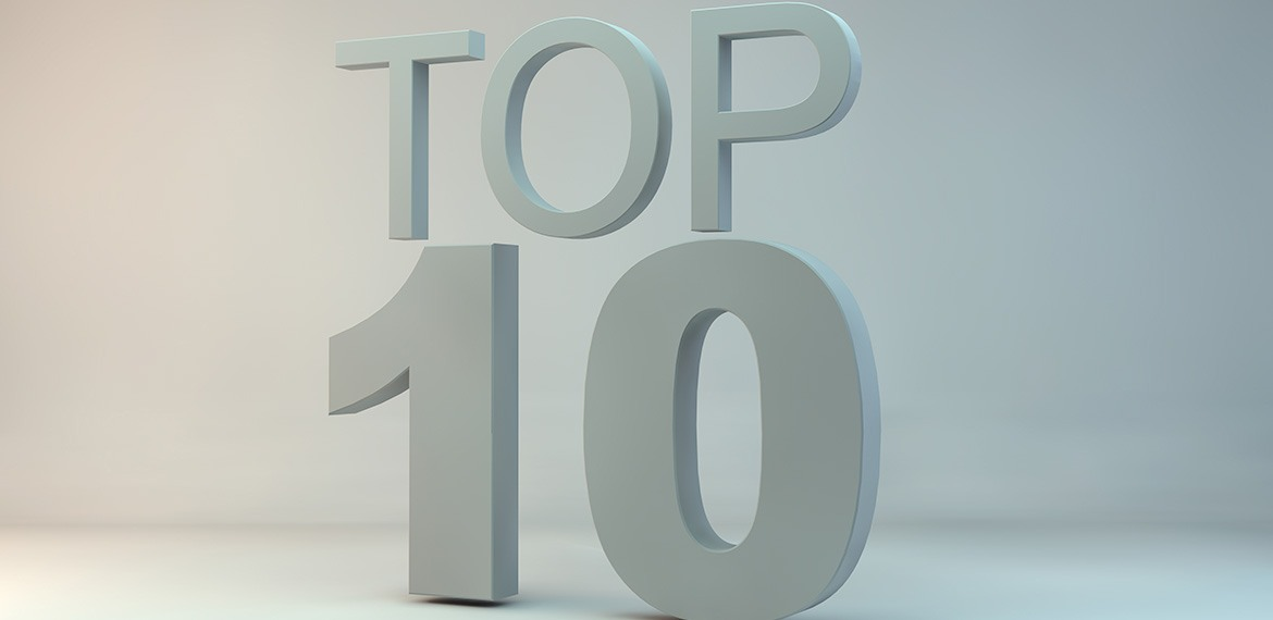 kentico top ten websites for april 2017