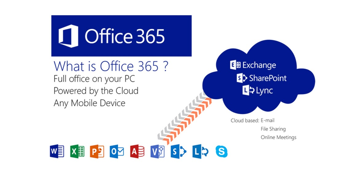 Office 365: The Definition of Value | Bit-Wizards