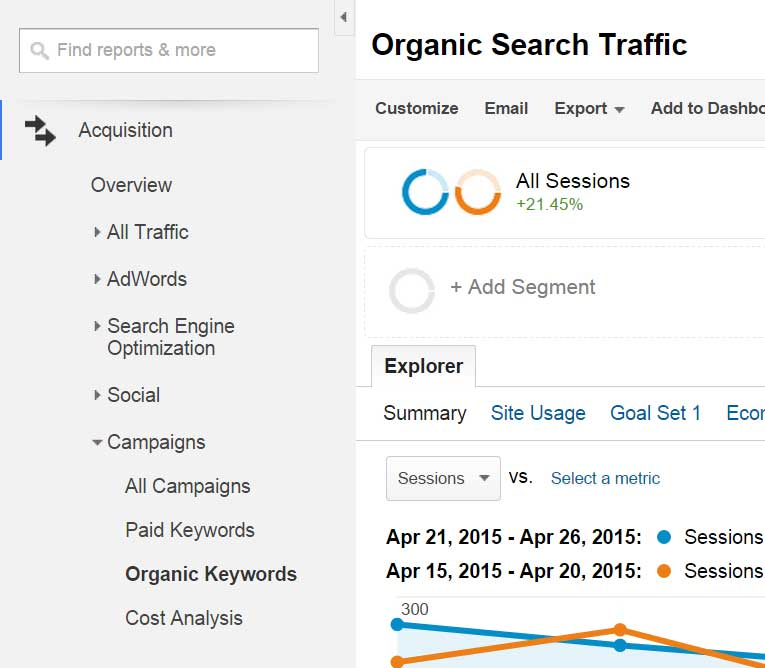google analytics organic search traffic report