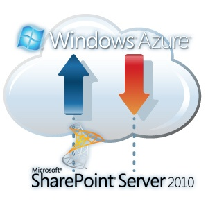 windows azure with sharepoint