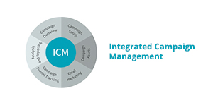 integrated campaign management feature