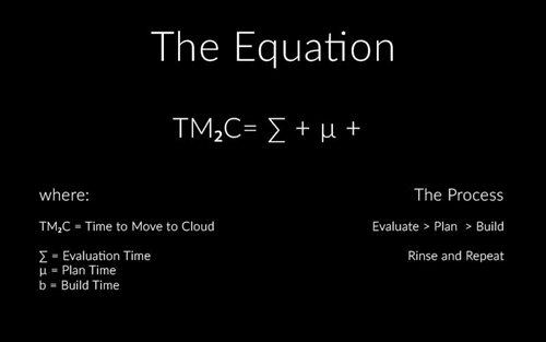 move to cloud equation