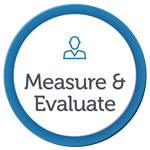 digital marketing measure and evaluate stage